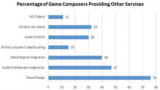 gamesoundconsurvey2